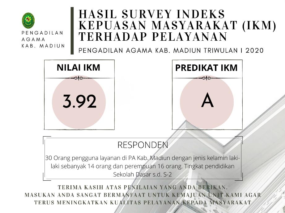 Survey Kepuasan Masyarakat